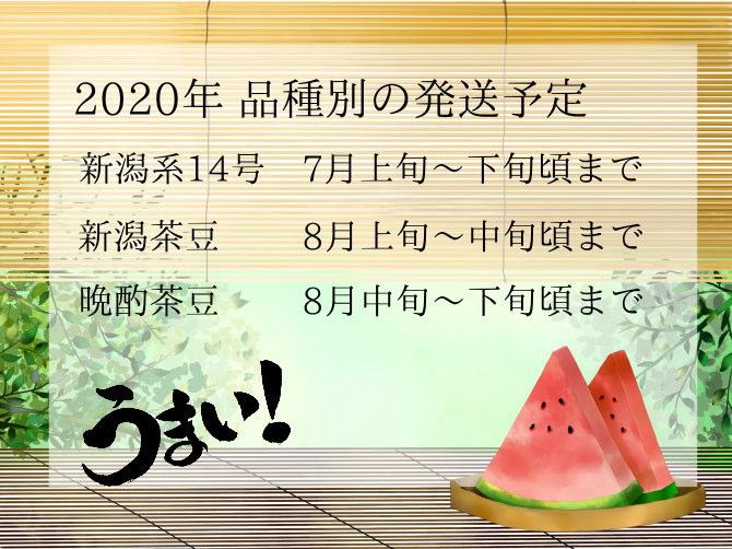 阿賀野産枝豆の2020年の発送予定