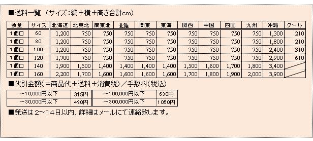 神田酪農 インフォメーション03