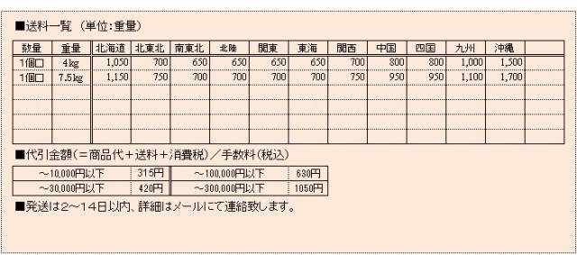 【旬の果物 八珍柿の生産者】セイノファームの商品詳細 その3