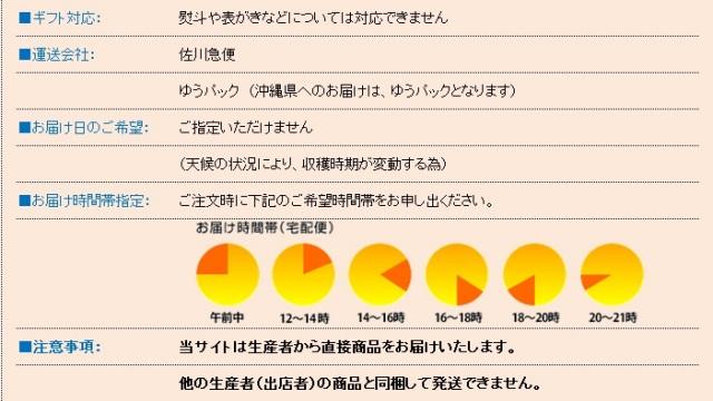 【旬の果物 八珍柿の生産者】セイノファームの商品詳細 その2